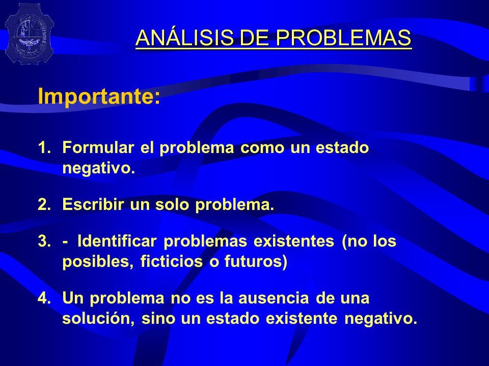 Importante: ANÁLISIS DE PROBLEMAS