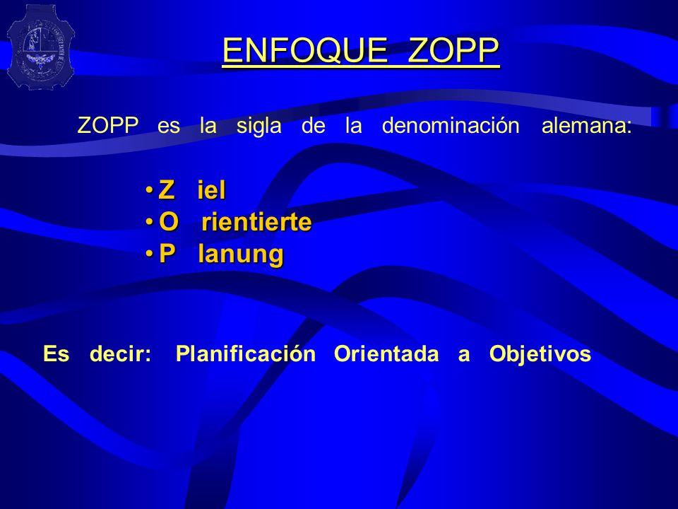 ENFOQUE ZOPP Z iel O rientierte P lanung