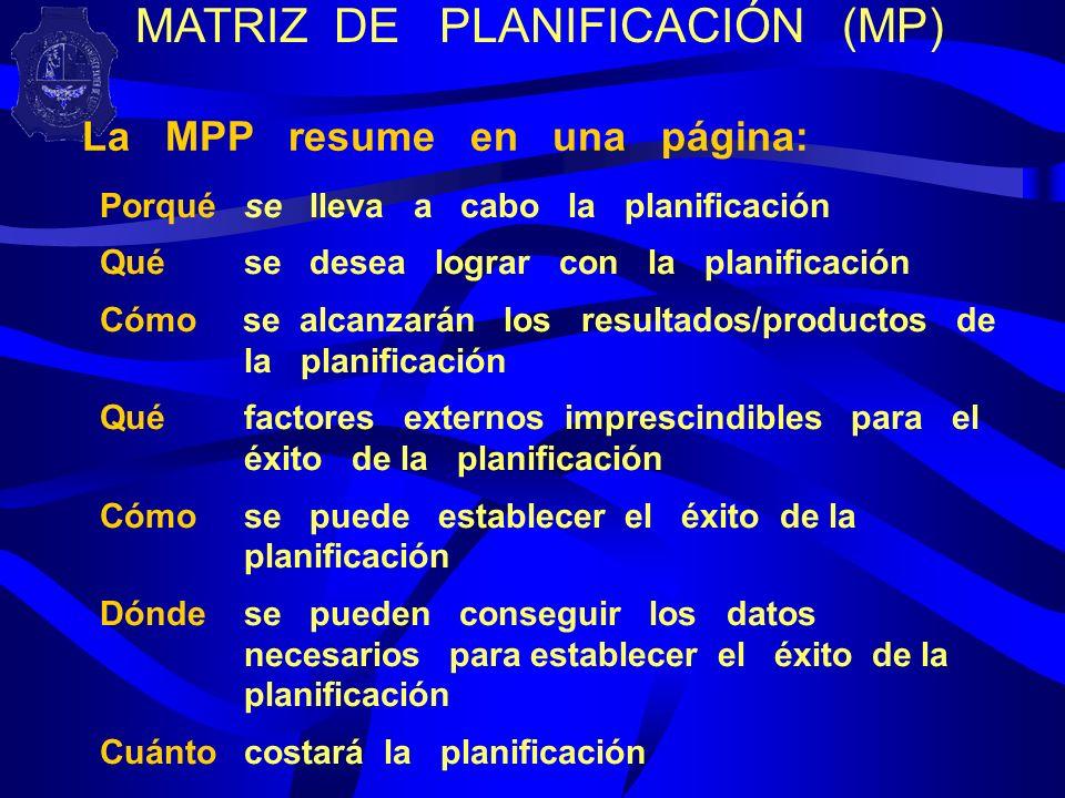 MATRIZ DE PLANIFICACIÓN (MP)