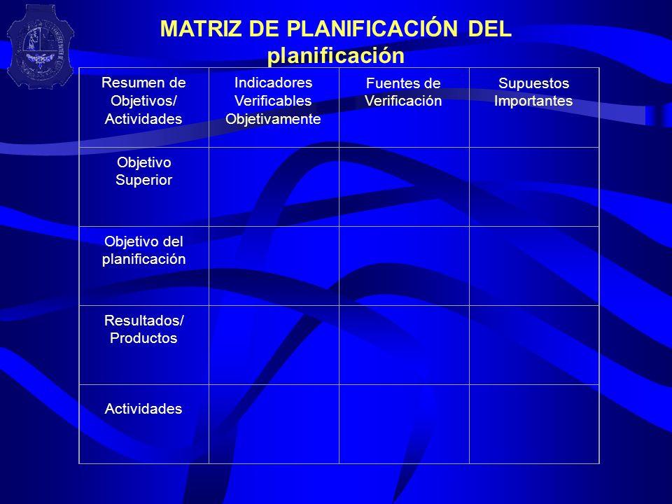 MATRIZ DE PLANIFICACIÓN DEL planificación