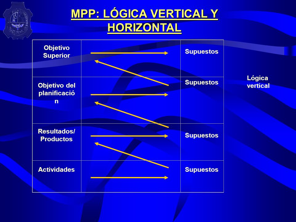 MPP: LÓGICA VERTICAL Y HORIZONTAL