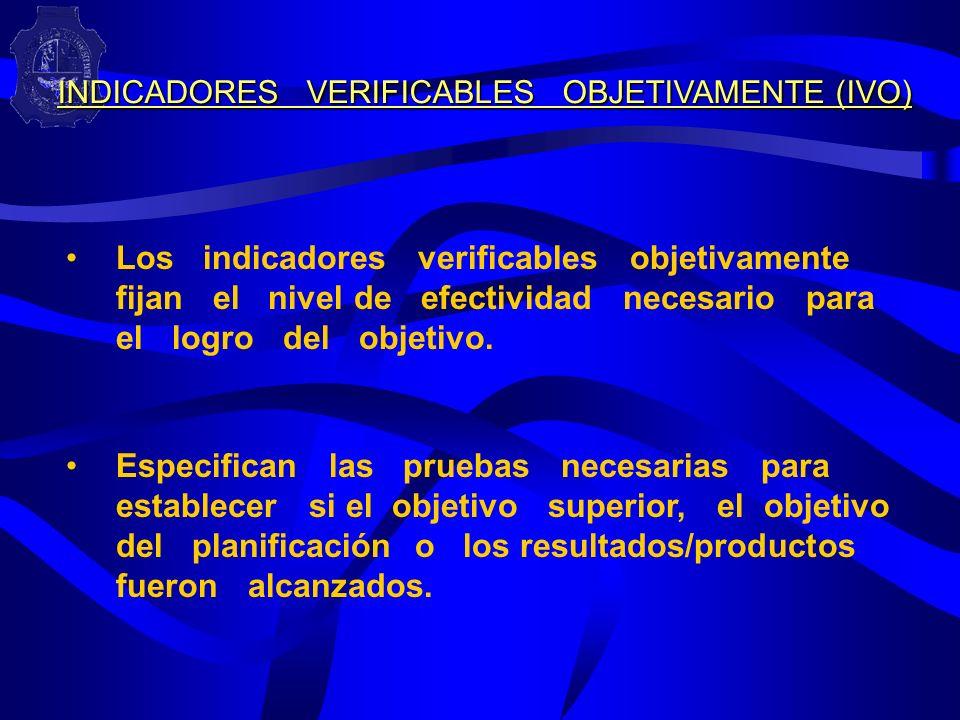 INDICADORES VERIFICABLES OBJETIVAMENTE (IVO)