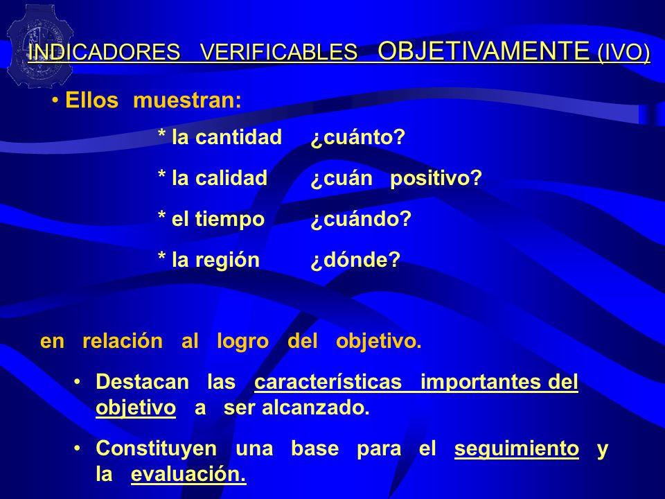 Ellos muestran: INDICADORES VERIFICABLES OBJETIVAMENTE (IVO)