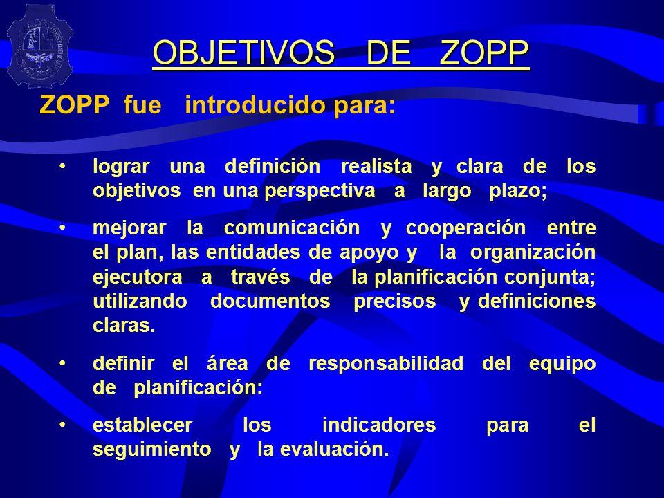 OBJETIVOS DE ZOPP ZOPP fue introducido para:
