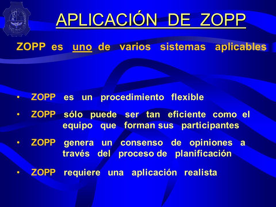 APLICACIÓN DE ZOPP ZOPP es uno de varios sistemas aplicables