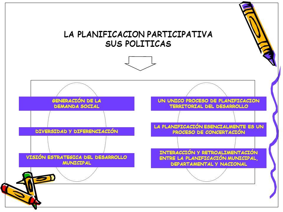 LA PLANIFICACION PARTICIPATIVA SUS POLITICAS