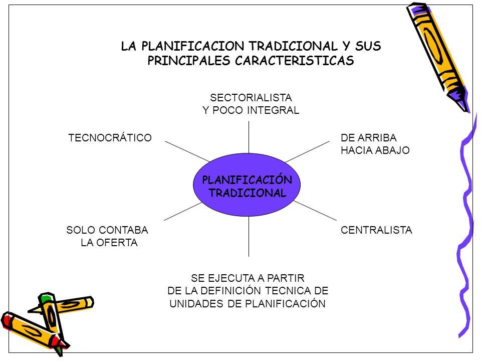 LA PLANIFICACION TRADICIONAL Y SUS PRINCIPALES CARACTERISTICAS