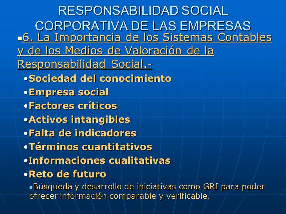 RESPONSABILIDAD SOCIAL CORPORATIVA DE LAS EMPRESAS