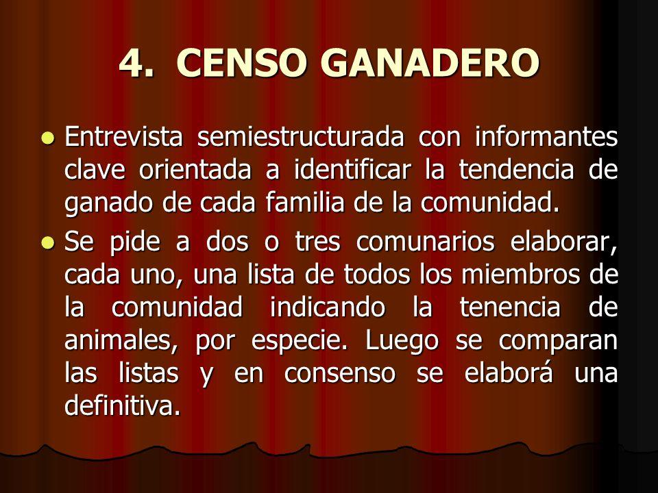 CENSO GANADEROEntrevista semiestructurada con informantes clave orientada a identificar la tendencia de ganado de cada familia de la comunidad.