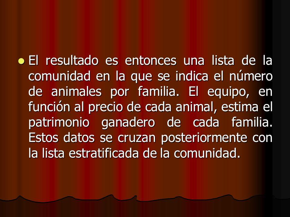 El resultado es entonces una lista de la comunidad en la que se indica el número de animales por familia.