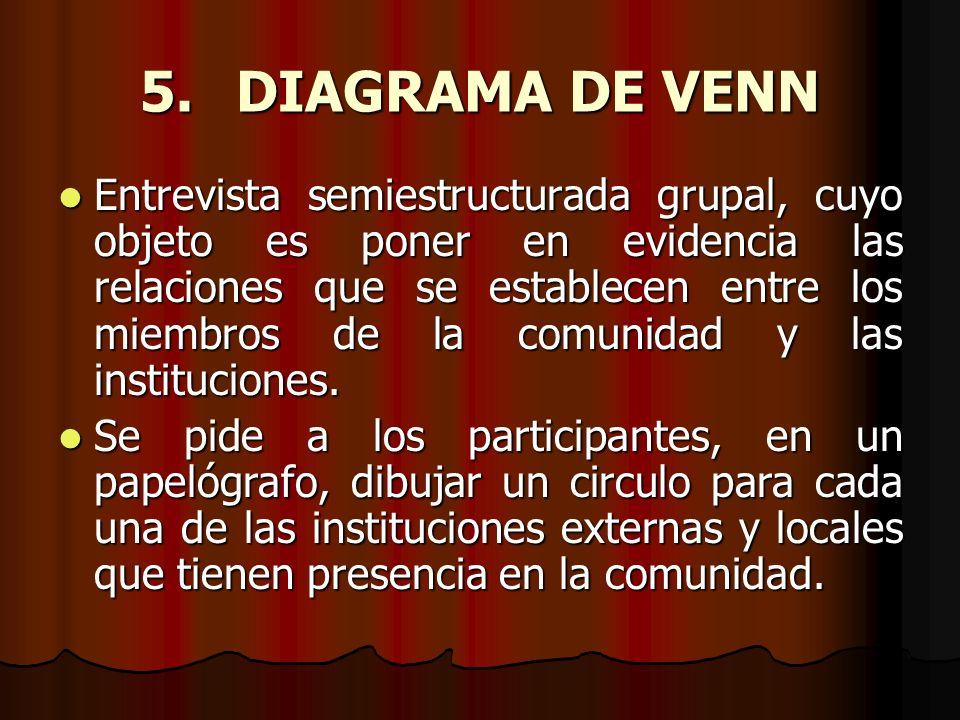 5. DIAGRAMA DE VENN