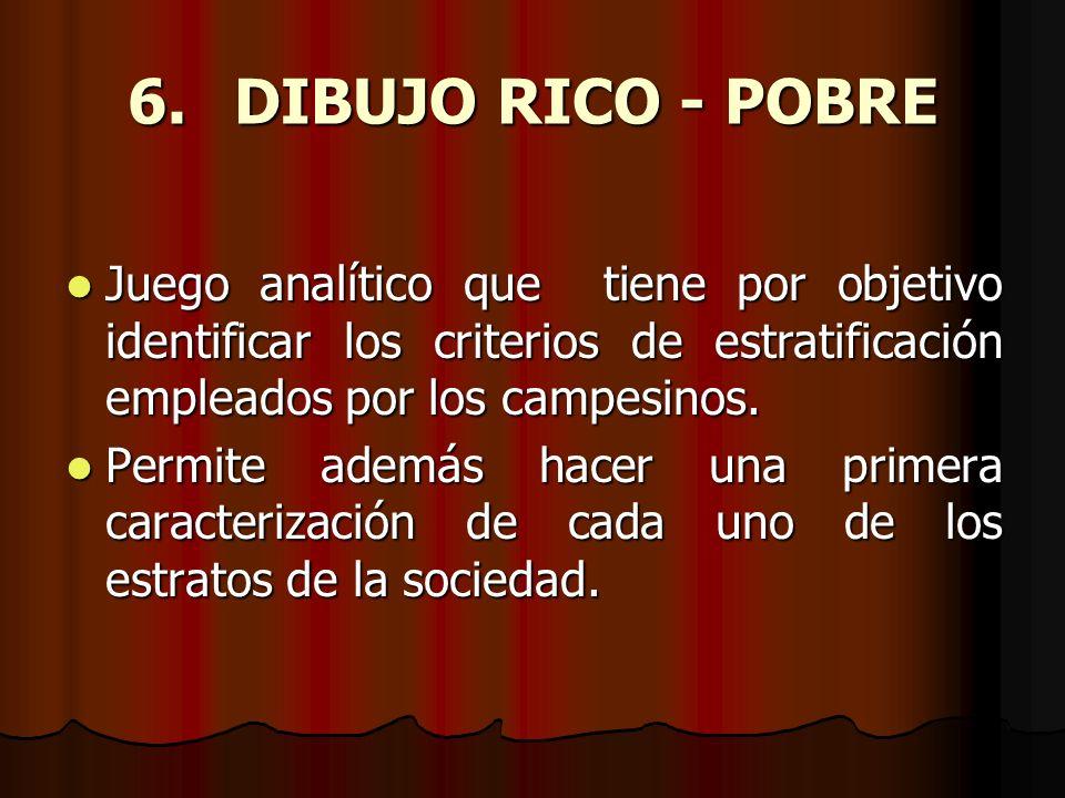 6. DIBUJO RICO - POBREJuego analítico que tiene por objetivo identificar los criterios de estratificación empleados por los campesinos.