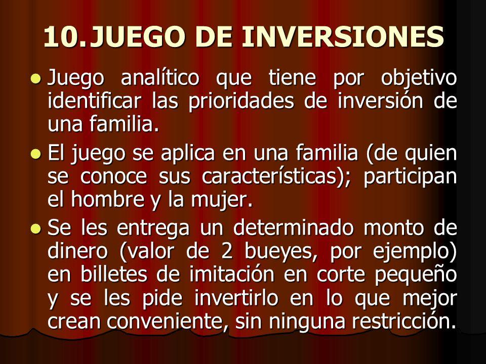 10. JUEGO DE INVERSIONESJuego analítico que tiene por objetivo identificar las prioridades de inversión de una familia.