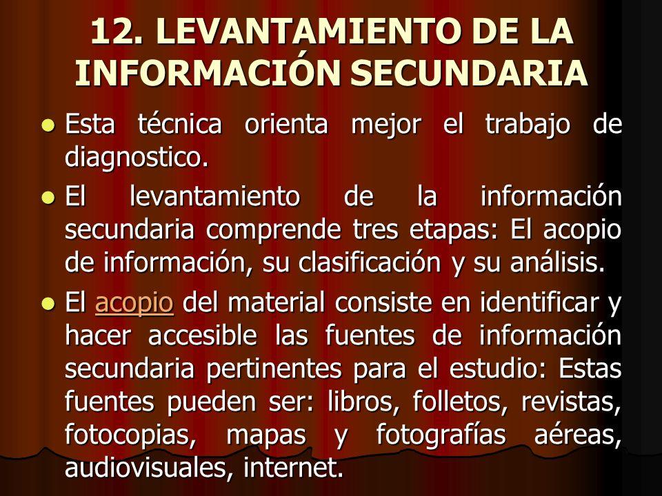 12. LEVANTAMIENTO DE LA INFORMACIÓN SECUNDARIA