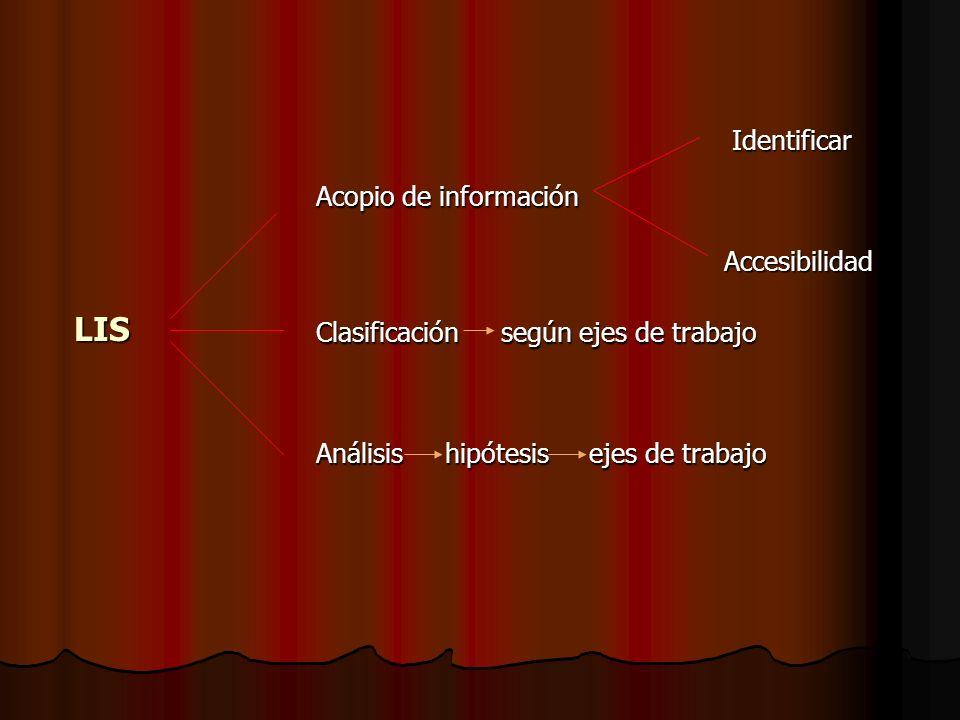 LIS Identificar Acopio de información Accesibilidad