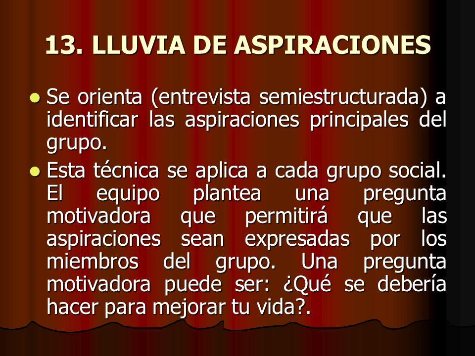 13. LLUVIA DE ASPIRACIONES