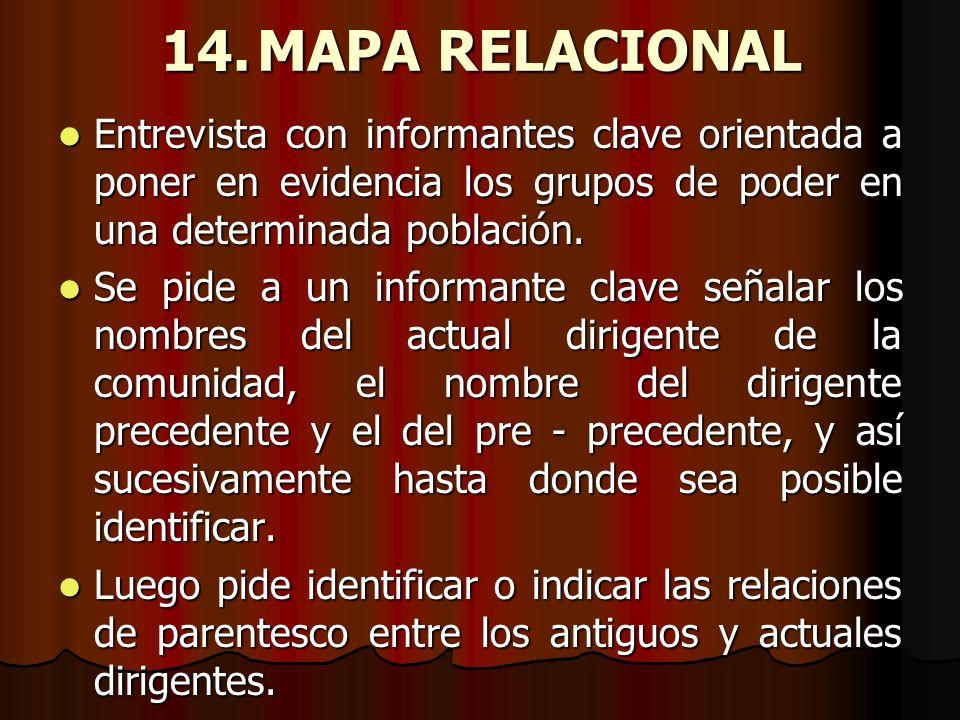 14. MAPA RELACIONALEntrevista con informantes clave orientada a poner en evidencia los grupos de poder en una determinada población.