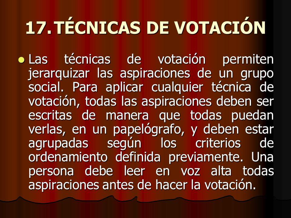 17. TÉCNICAS DE VOTACIÓN