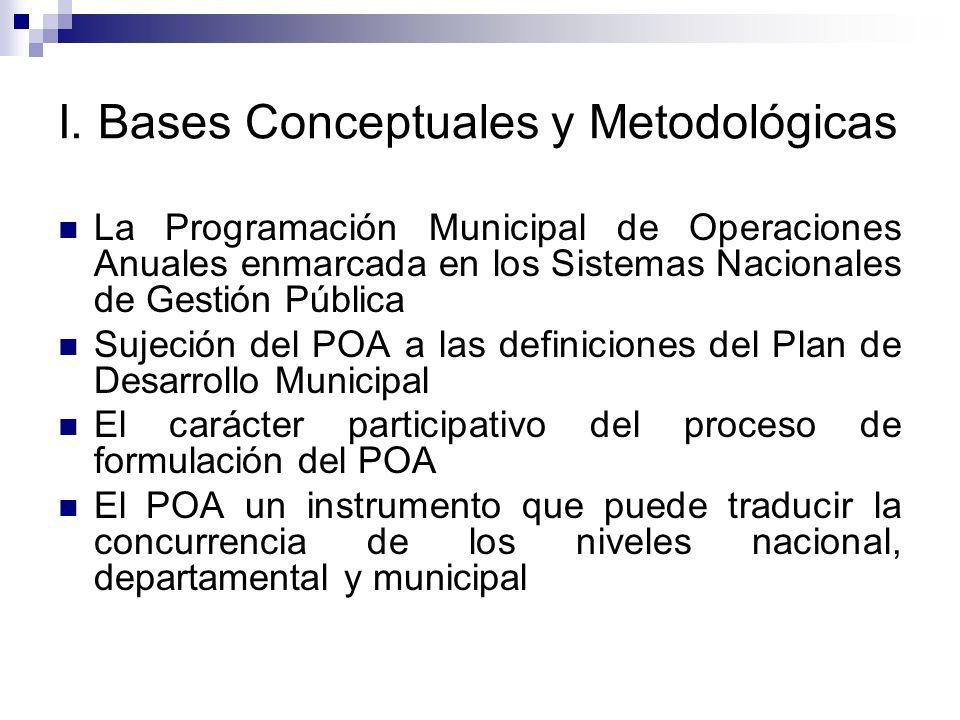 I. Bases Conceptuales y Metodológicas