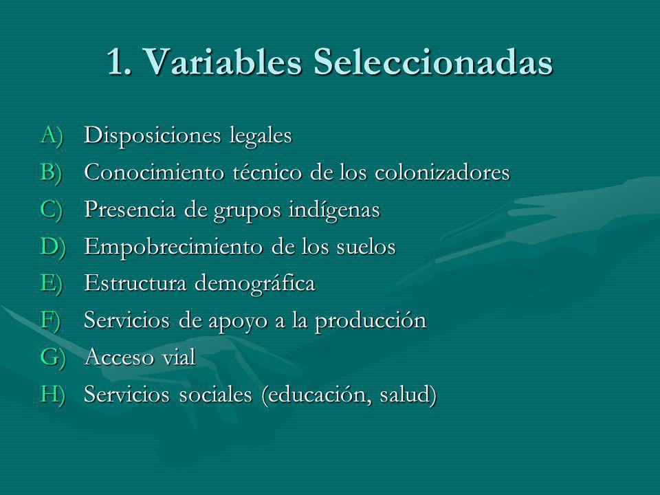 1. Variables Seleccionadas