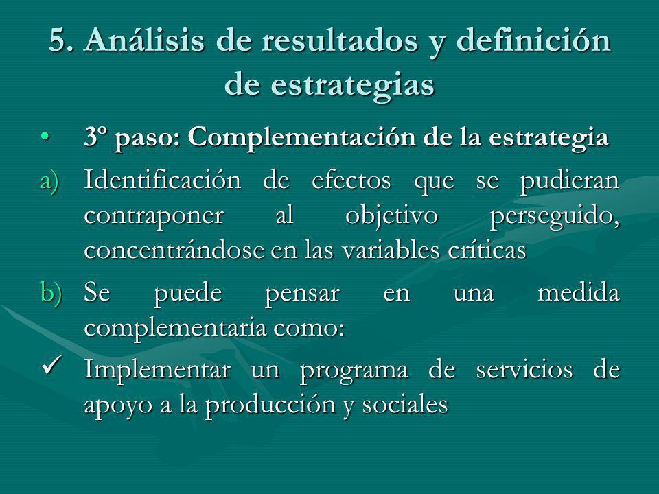 5. Análisis de resultados y definición de estrategias