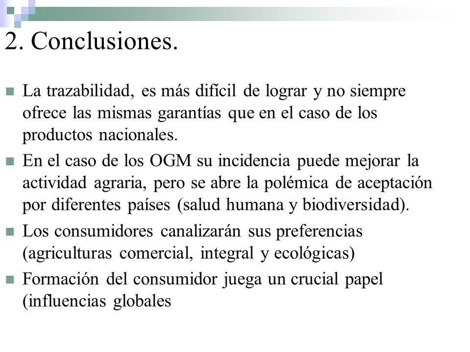 2. Conclusiones. La trazabilidad, es más difícil de lograr y no siempre ofrece las mismas garantías que en el caso de los productos nacionales.