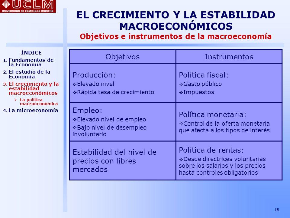 EL CRECIMIENTO Y LA ESTABILIDAD MACROECONÓMICOS Objetivos e instrumentos de la macroeconomía