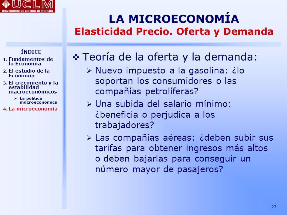 LA MICROECONOMÍA Elasticidad Precio. Oferta y Demanda