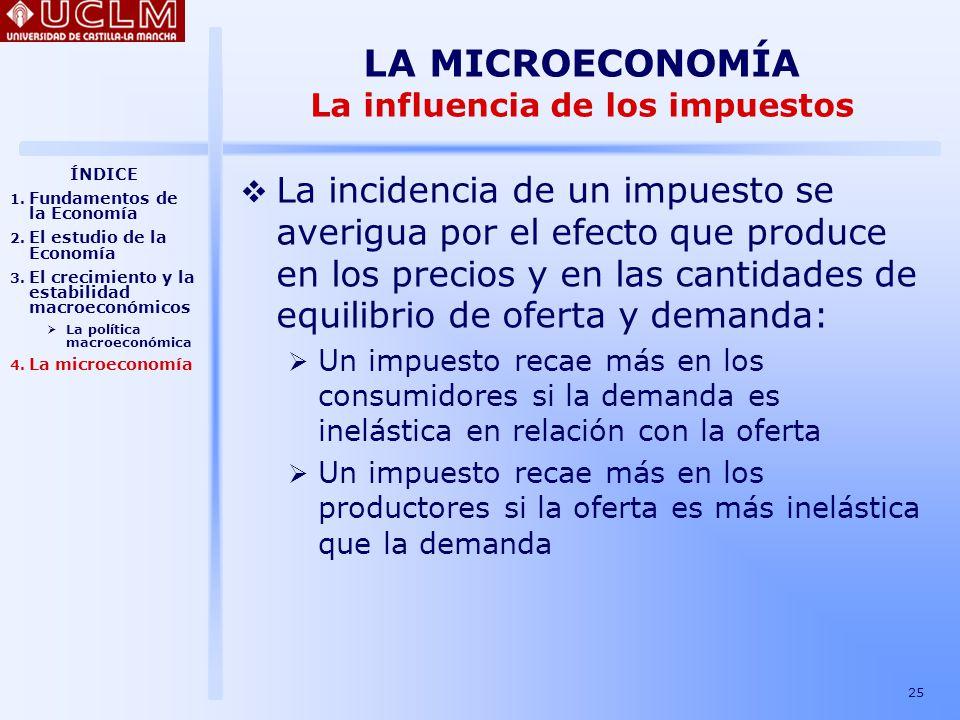 LA MICROECONOMÍA La influencia de los impuestos