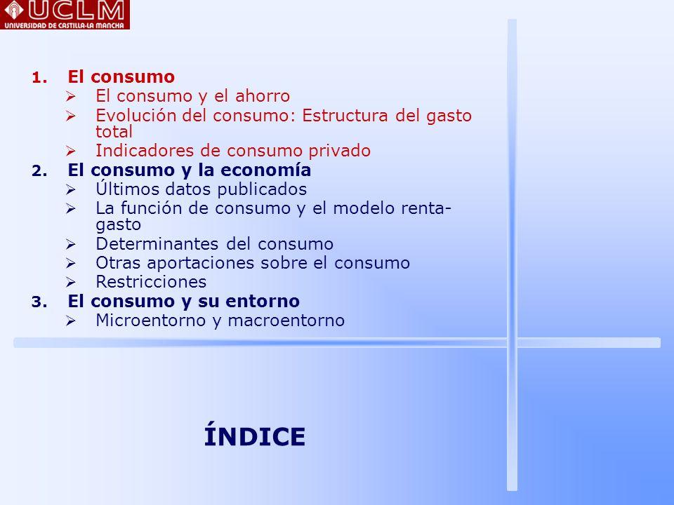 ÍNDICE El consumo El consumo y el ahorro