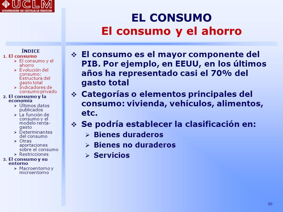 EL CONSUMO El consumo y el ahorro