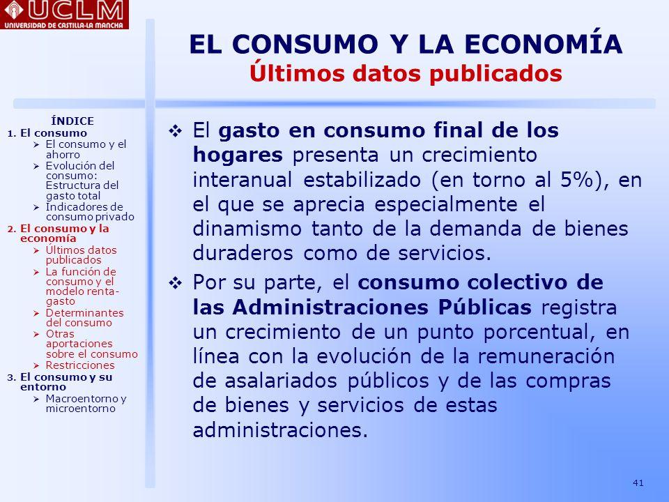 EL CONSUMO Y LA ECONOMÍA Últimos datos publicados