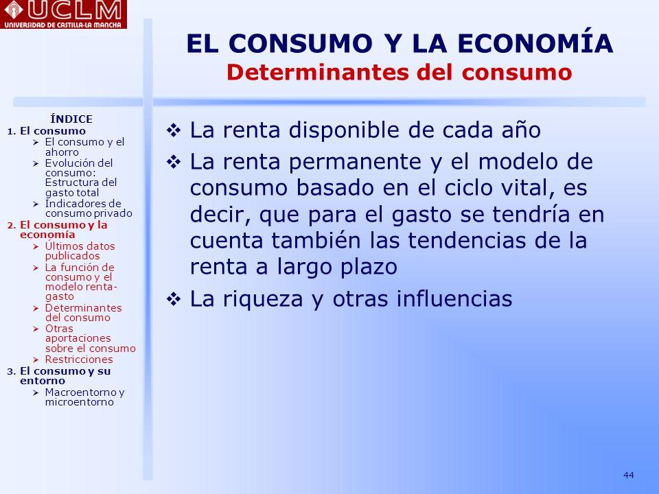 EL CONSUMO Y LA ECONOMÍA Determinantes del consumo