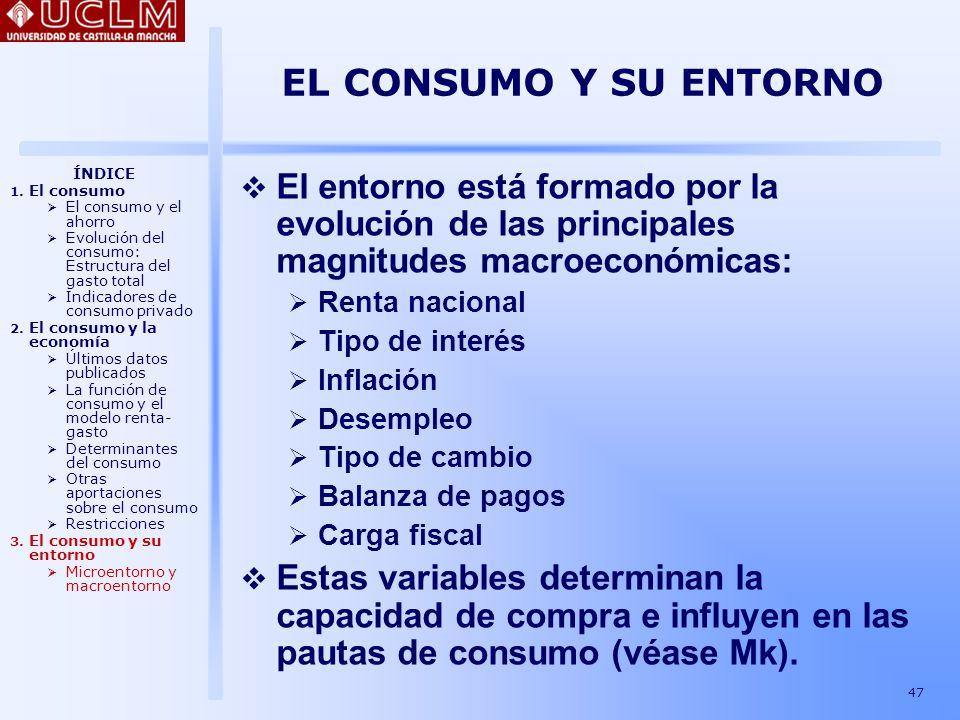 EL CONSUMO Y SU ENTORNO ÍNDICE. El consumo. El consumo y el ahorro. Evolución del consumo: Estructura del gasto total.