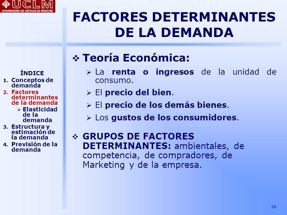 FACTORES DETERMINANTES DE LA DEMANDA