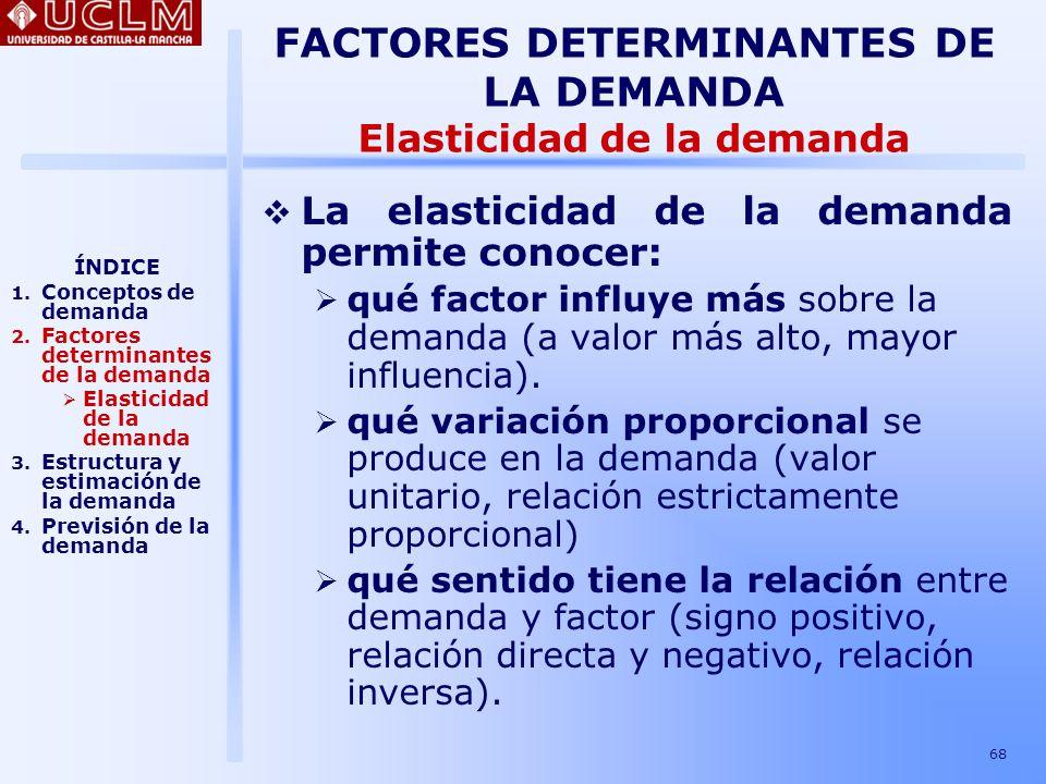 FACTORES DETERMINANTES DE LA DEMANDA Elasticidad de la demanda