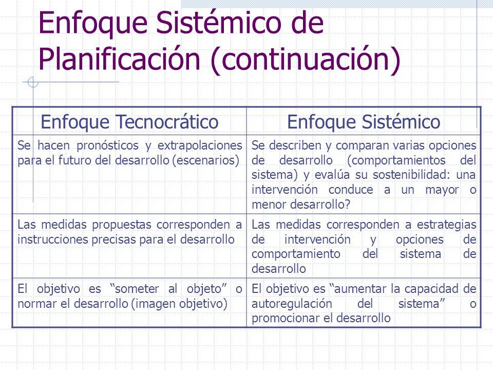Enfoque Sistémico de Planificación (continuación)