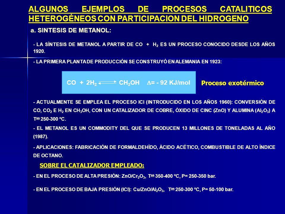 ALGUNOS EJEMPLOS DE PROCESOS CATALITICOS HETEROGÉNEOS CON PARTICIPACION DEL HIDROGENO