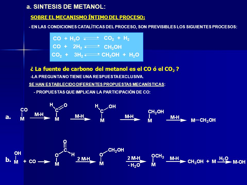 a. SINTESIS DE METANOL: a. b. CO + H2O CO2 + H2 CO + 2H2 CH3OH CO2 +