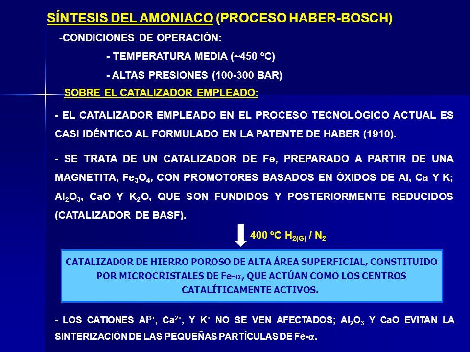 SÍNTESIS DEL AMONIACO (PROCESO HABER-BOSCH)