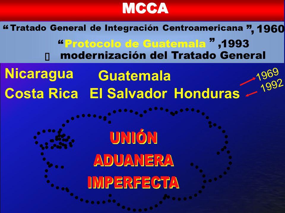 MCCA Nicaragua Costa Rica Guatemala El Salvador Honduras