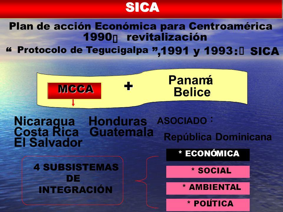 + Nicaragua Honduras Costa Rica Guatemala El Salvador Panam á Belice