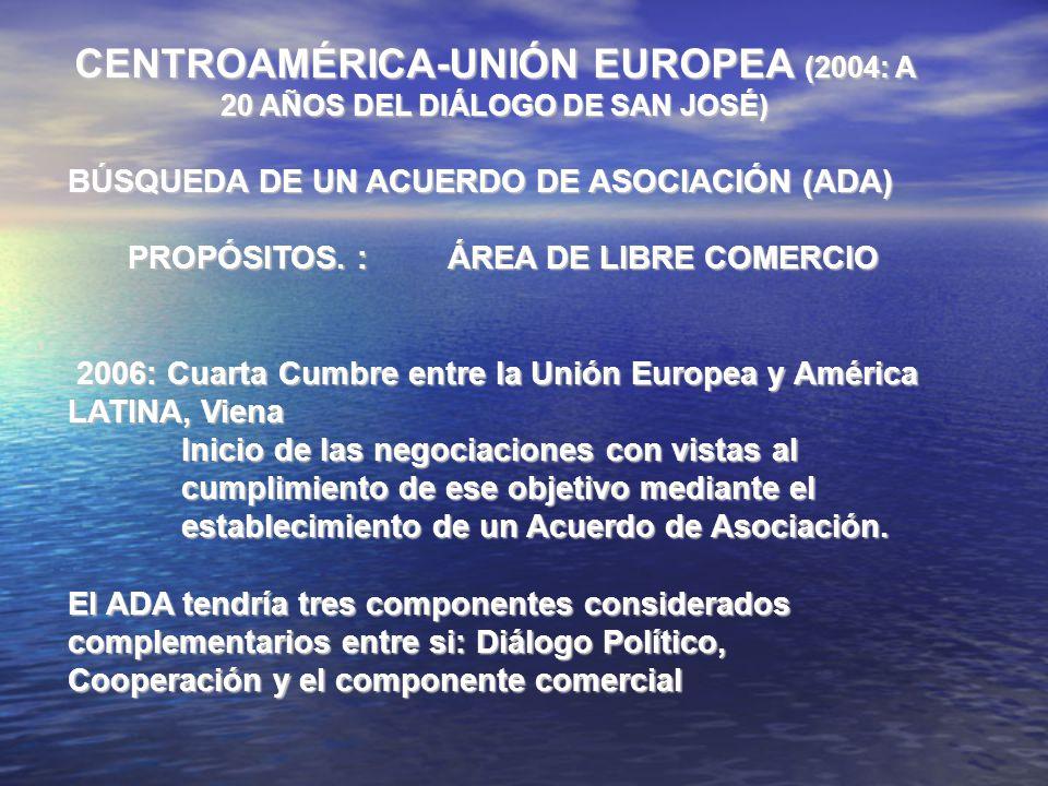 CENTROAMÉRICA-UNIÓN EUROPEA (2004: A 20 AÑOS DEL DIÁLOGO DE SAN JOSÉ)