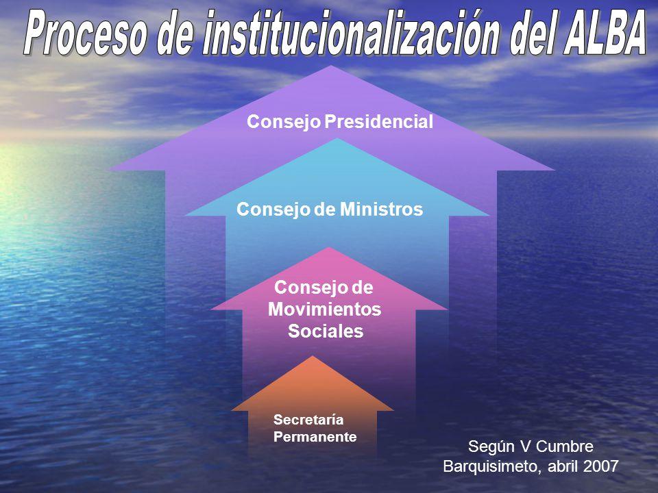 Proceso de institucionalización del ALBA