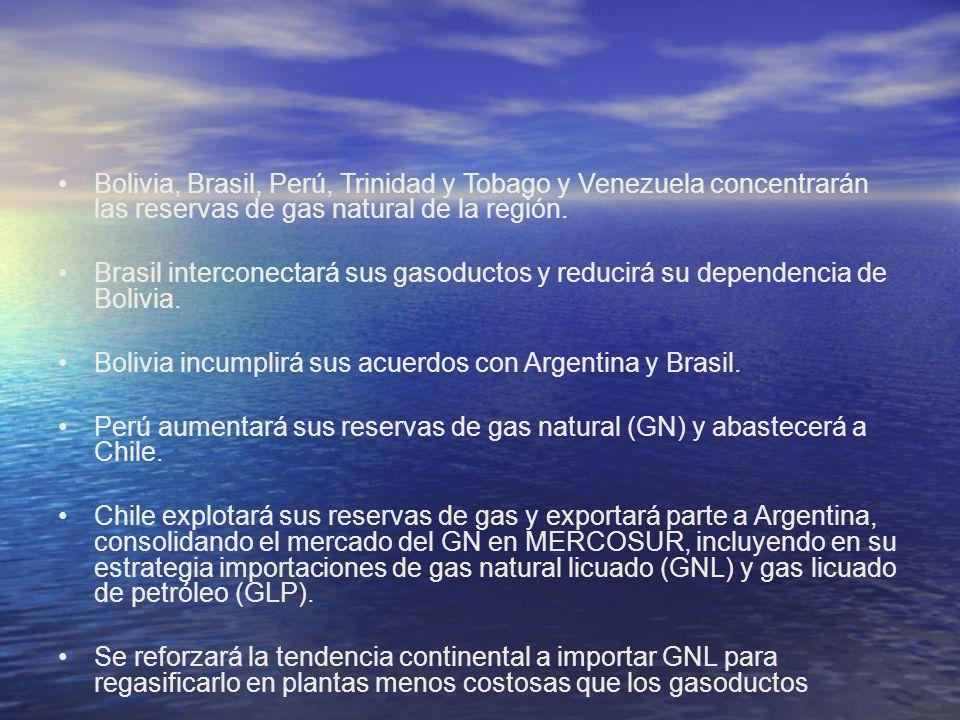 Bolivia, Brasil, Perú, Trinidad y Tobago y Venezuela concentrarán las reservas de gas natural de la región.