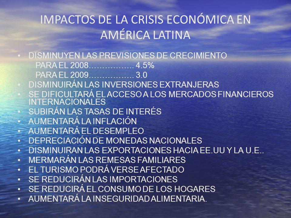 IMPACTOS DE LA CRISIS ECONÓMICA EN AMÉRICA LATINA