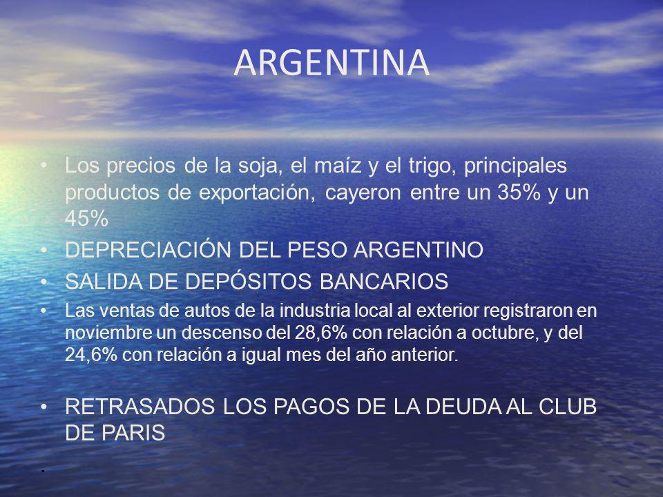 ARGENTINA Los precios de la soja, el maíz y el trigo, principales productos de exportación, cayeron entre un 35% y un 45%