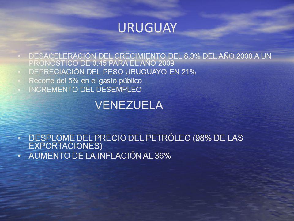 URUGUAY DESPLOME DEL PRECIO DEL PETRÓLEO (98% DE LAS EXPORTACIONES)