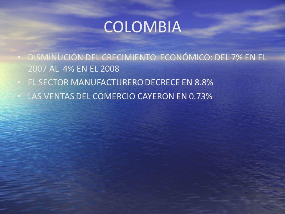COLOMBIA DISMINUCIÓN DEL CRECIMIENTO ECONÓMICO: DEL 7% EN EL 2007 AL 4% EN EL 2008. EL SECTOR MANUFACTURERO DECRECE EN 8.8%