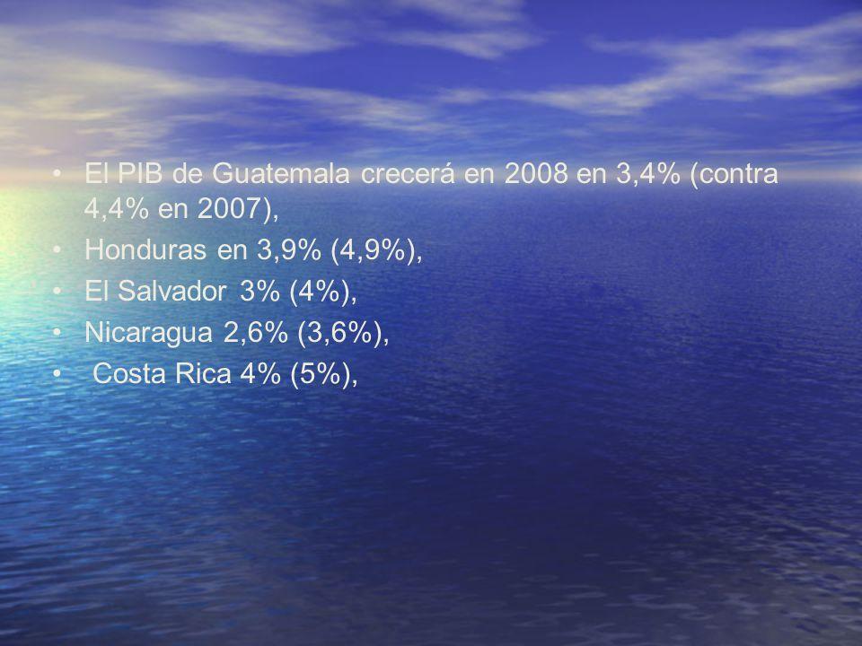 El PIB de Guatemala crecerá en 2008 en 3,4% (contra 4,4% en 2007),